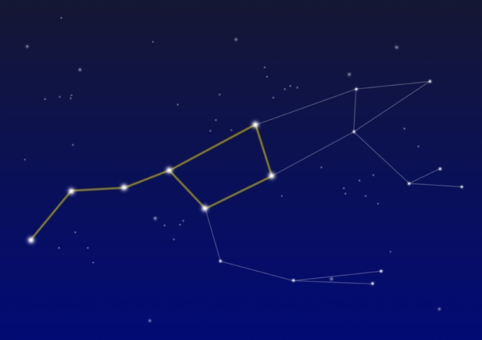 http://www.istockphoto.com/stock-photo-684872-airbrushed-night-sky-with-the-plough-and-great-bear-constellat.php