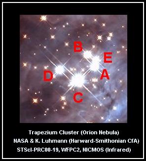 Theta Orionis, the Trapezium, Orion